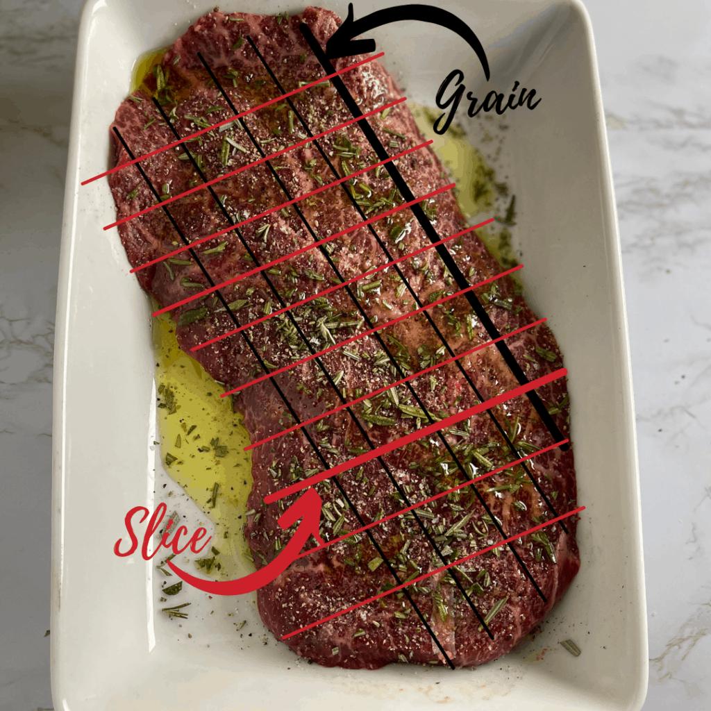 How to slice steak against the grain diagram